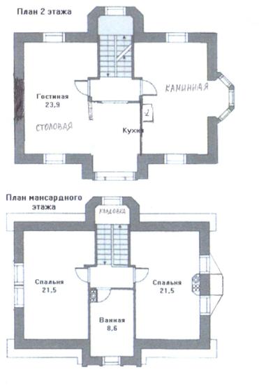 Коттедж Всеволожский р-н  Вирки2